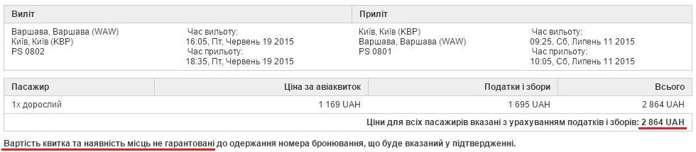 Варшава-Київ-Варшава на 1000 грн. дорожче