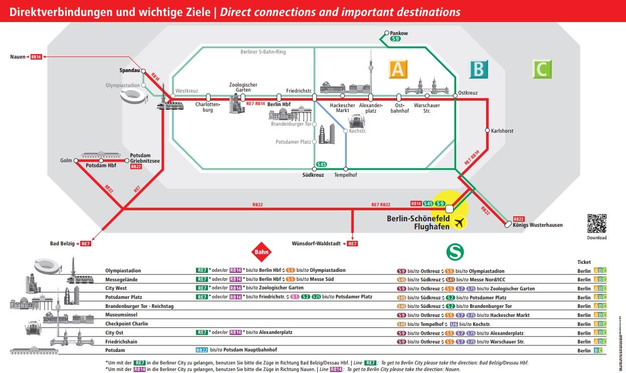 direct-connection-berlin-schoenefeld