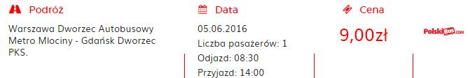 Маршрут Зі Львова до Польщі включає відвідини Гданська