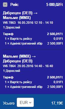 Украина-Швеция: едем с Чопа, летим с Дебрецена