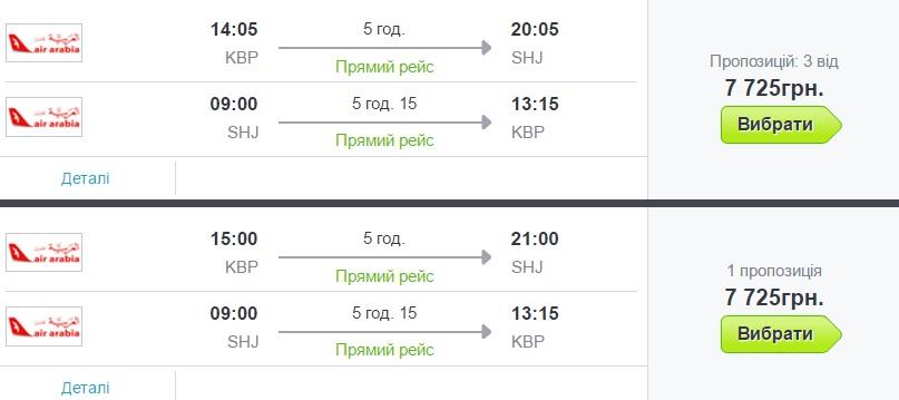 Київ-Шарджах-Київ