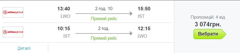 Львів-Стамбул-Львів