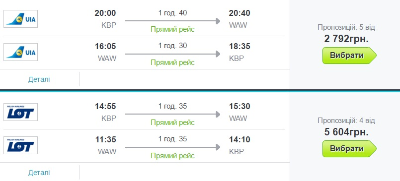 Київ-Варшава-Київ