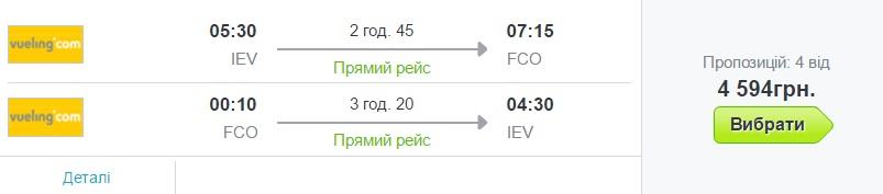 Київ-Рим-Київ