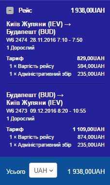 Київ-Будапешт-Київ