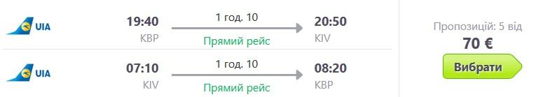 kbp-kiv-kbp