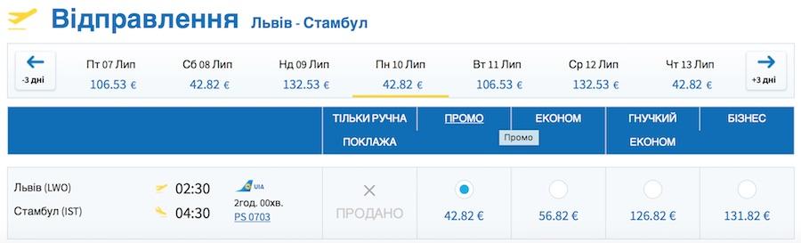 lviv-stambul