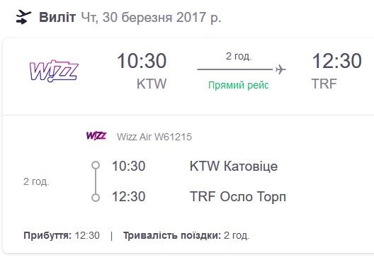 ktw-oslo-2017