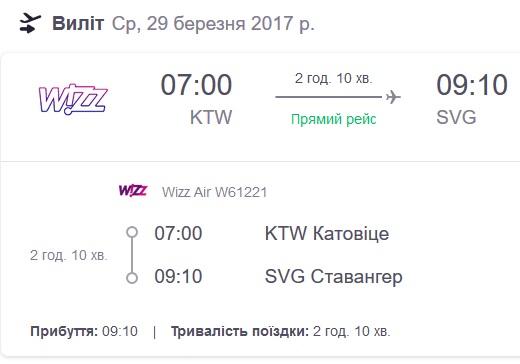 ktw-stavanger-2017