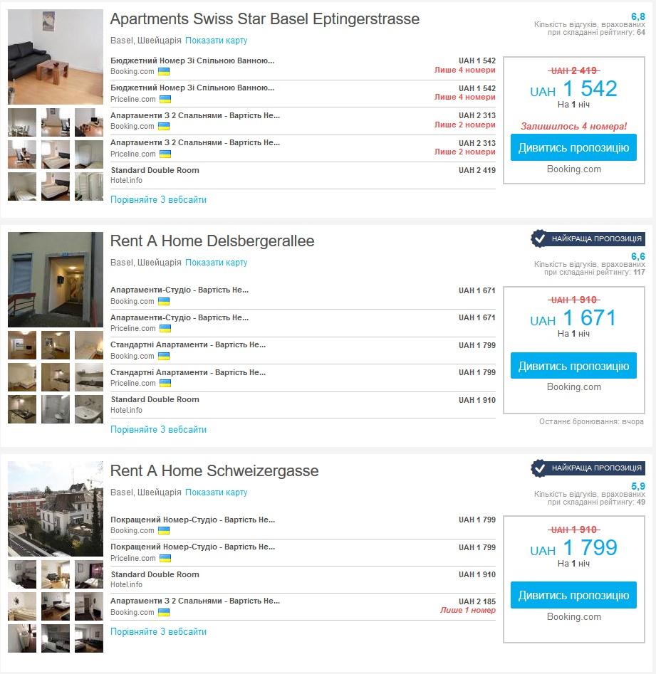 basel-hotels