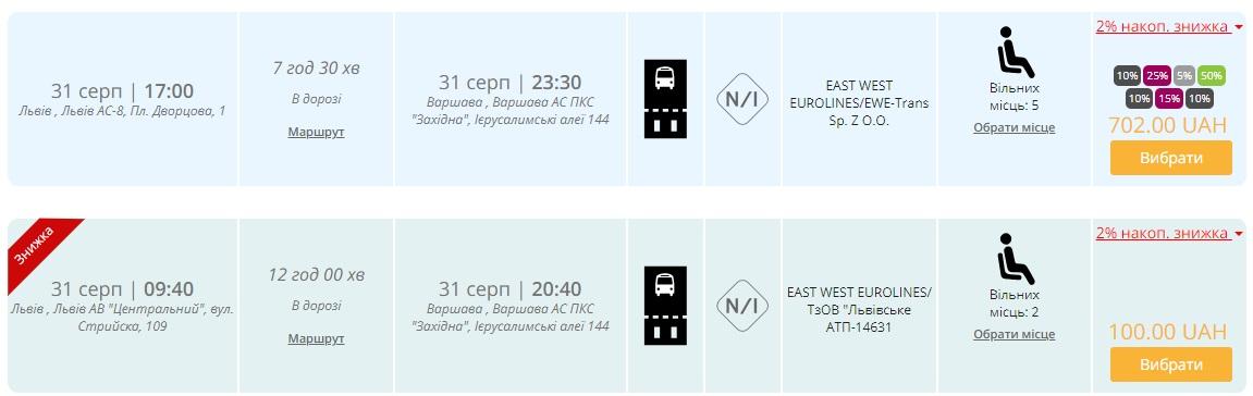 Автобусний перевізник EastWest Eurolines пропонує квитки з України до Польщі  за 100 грн.! Акція дійсна на квитки до кінця листопада для зареєстрованих  ... c03bcd9ae0bc7